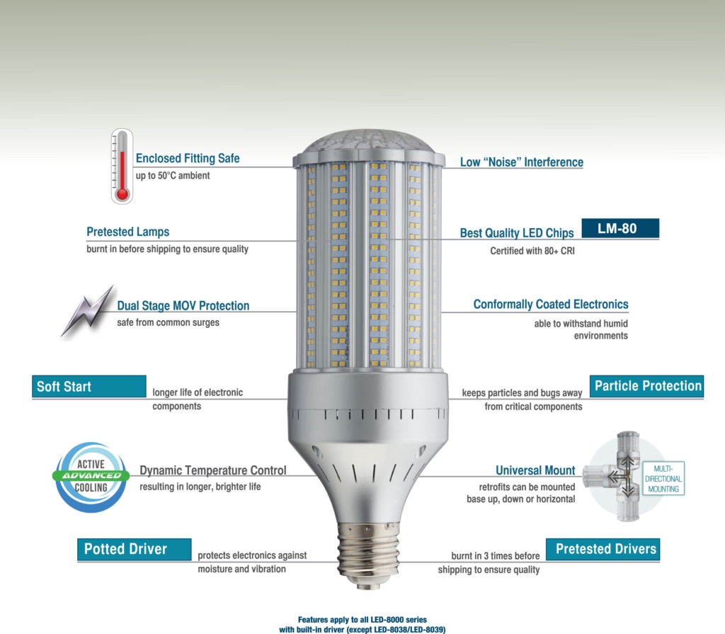 Led Lighting Striking The Right Balance Electrical